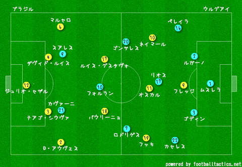 Confeds_2013_Brazil_vs_Uruguay_re.png