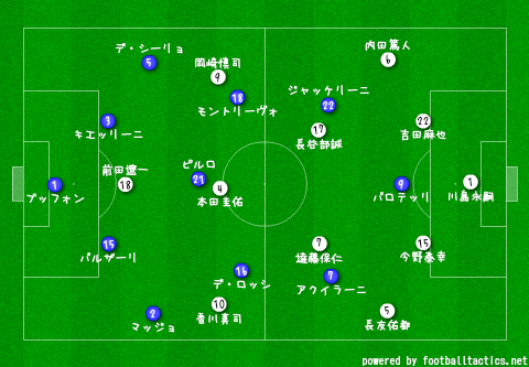 Confeds_2013_Italy_vs_Japan_re.png