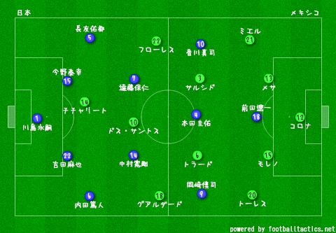 Confeds_2013_Japan_vs_Mexico_pre.png