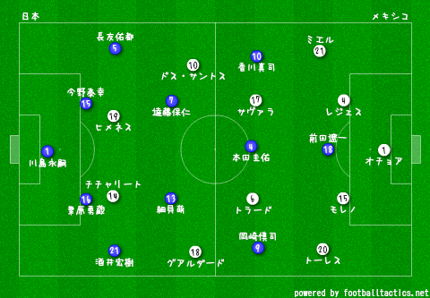 Confeds_2013_Japan_vs_Mexico_re.png