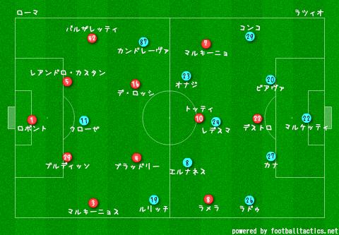 Coppa_Italia_Final_Roma_vs_Lazio_re.png