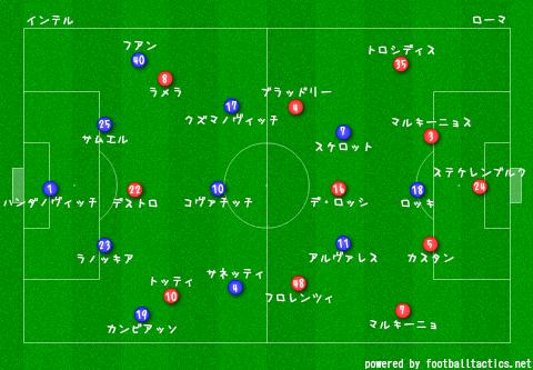 Coppa_Italia_Inter_vs_Roma_re.png