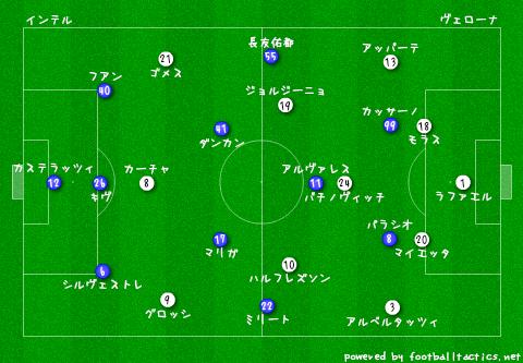 Coppa_Italia_Inter_vs_Verona_re.png