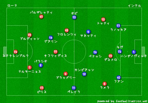 Coppa_Italia_Roma_vs_Inter_re_2.png