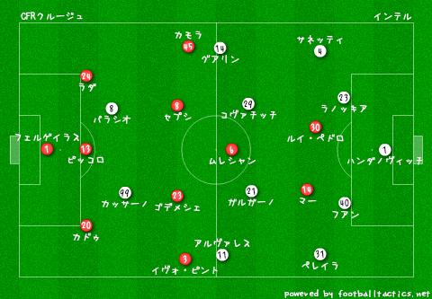 EL_Cluj_vs_Inter_re.png
