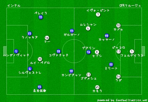EL_Inter_vs_Cluj_re.png