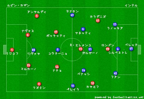 EL_Rubin_vs_Inter_pre.png