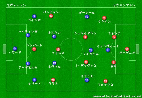 Everton_vs_Southampton_pre.png