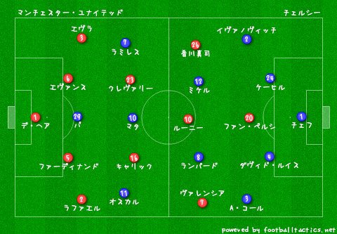 FA_Cup_Chelsea_vs_Manchester_united_pre.png