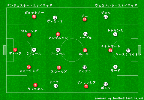 FA_Cup_Manchester_United_vs_Westham_pre.png