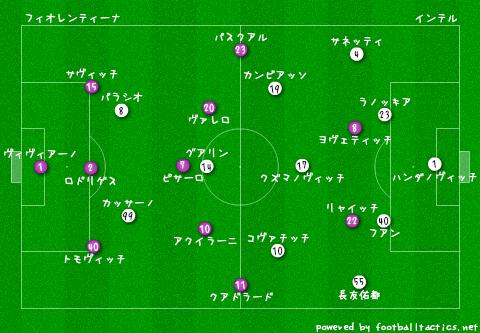 Fiorentina_vs_Inter_re.png