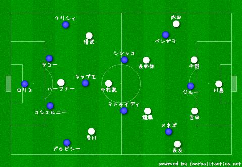 France_vs_Japan_pre_4-2-3-1.png