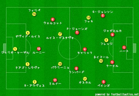 Friendly_Brazil_vs_England_re.png