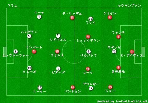 Fulham_vs_Southampton_pre.png