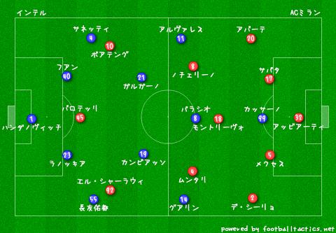 Inter_vs_AC_Milan_re.png