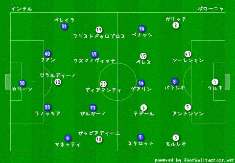 Inter_vs_Bologna_2.png