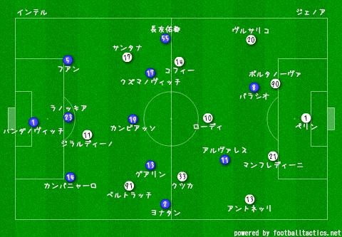Inter_vs_Genoa_re.png