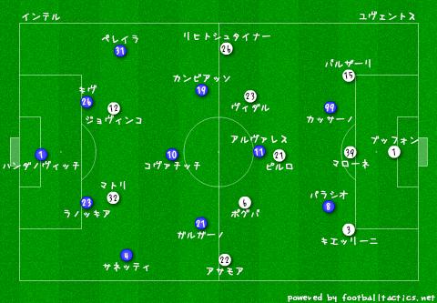 Inter_vs_Juventus_pre.png