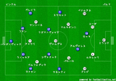 Inter_vs_Parma_re_2.png