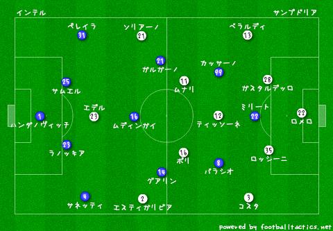 Inter_vs_Sampdoria_re.png