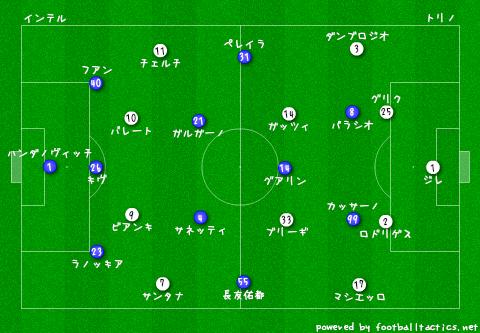 Inter_vs_Torino_pre.png