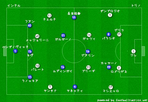 Inter_vs_Torino_re.png