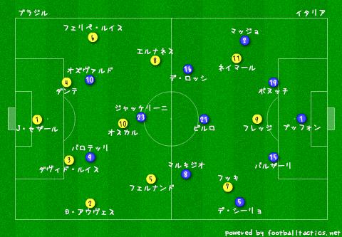 Italy_vs_Brazil_pre.png