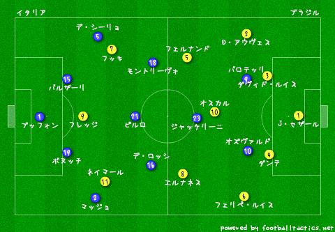 Italy_vs_Brazil_re.png