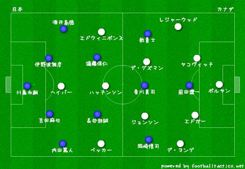 Japan_vs_Canada_re.png