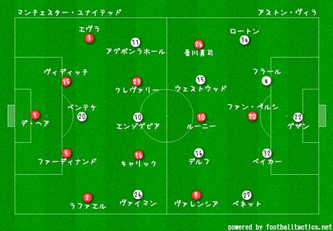 Manchester_United_vs_Aston_Villa_pre.png