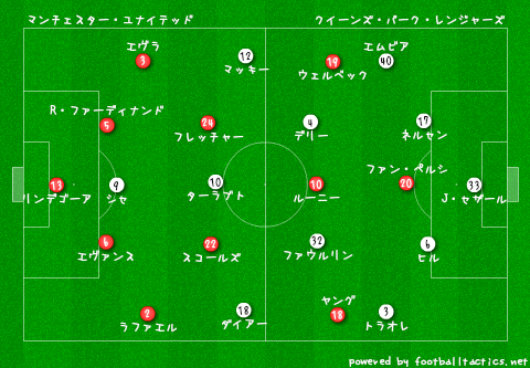 Manchester_United_vs_QPR_re.png