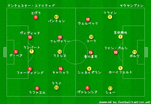 Manchester_United_vs_Southampton_pre.png
