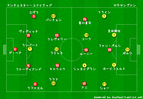Manchester_United_vs_Southampton_pre_2.png