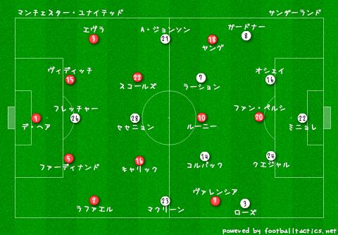 Manchester_United_vs_Sunderland_pre.png