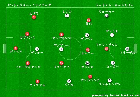 Manchester_United_vs_Tottenham_pre.png