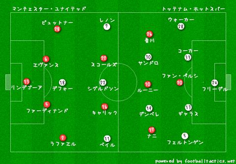 Manchester_United_vs_Tottenham_pre_br.png