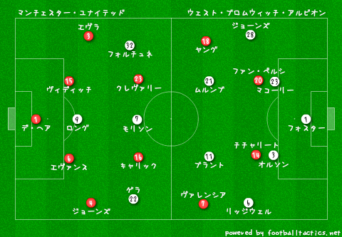 Manchester_United_vs_Westbrom_pre.png