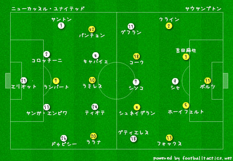 Newcastle_United_vs_Southampton_pre.png