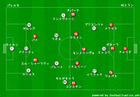 Palermo_vs_AC_Milan_re.png