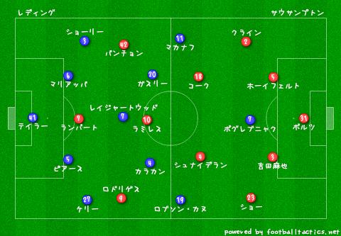 Reading_vs_Southampton_pre.png