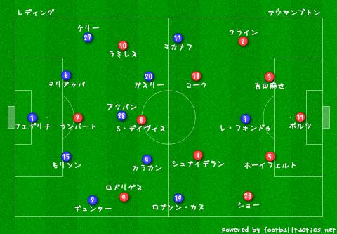 Reading_vs_Southampton_re.png
