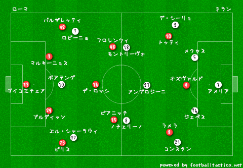 Roma_vs_AC_Milan_pre_gazzetta.png