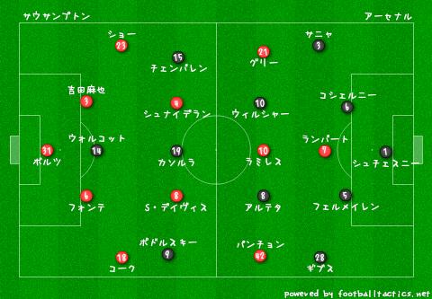 Southampton_vs_Arsenal_re.png