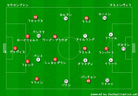 Southampton_vs_Aston_villa_pre.png