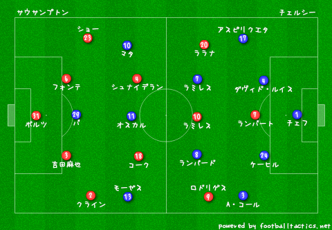 Southampton_vs_Chelsea_pre.png