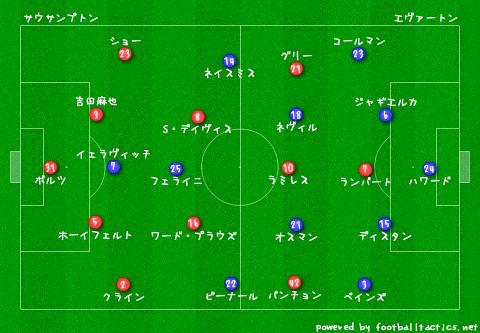 Southampton_vs_Everton_re.png