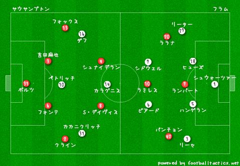 Southampton_vs_Fulham_pre.png
