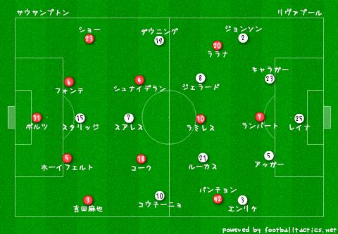 Southampton_vs_Liverpool_pre.png