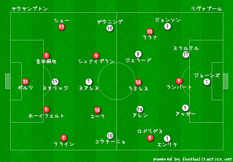 Southampton_vs_Liverpool_re_2.png