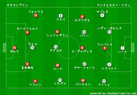 Southampton_vs_Manchester_City_re_2.png